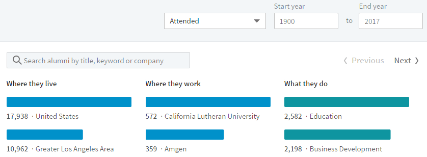 Find alumni on LinkedIn